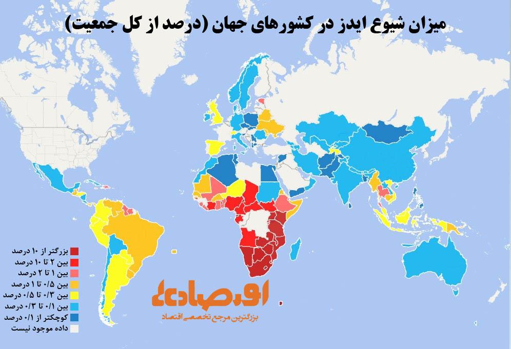 میزان شیوع ایدز در کشورهای جهان